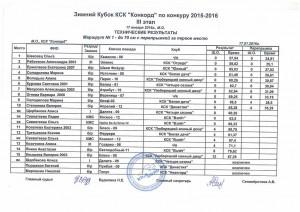 Зимний Кубок КСК Конкорд 2015-2016 по конкуру III этап (до 70 см).